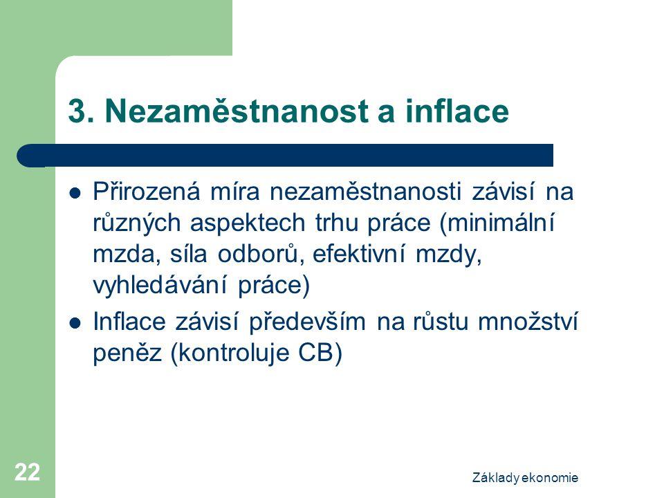 3. Nezaměstnanost a inflace