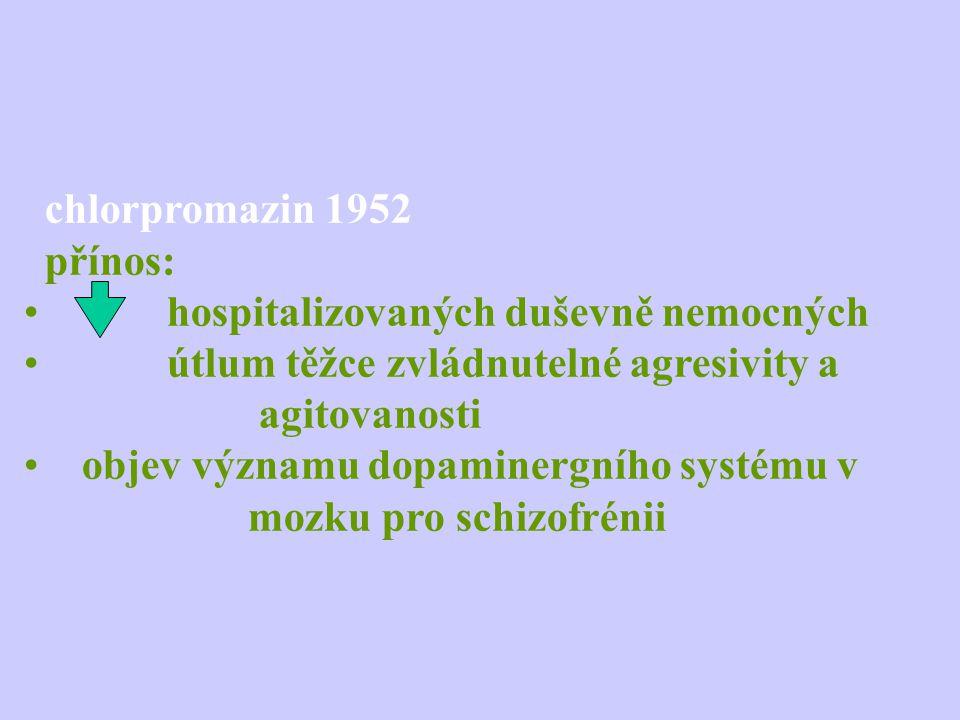 chlorpromazin 1952 přínos: hospitalizovaných duševně nemocných. útlum těžce zvládnutelné agresivity a.