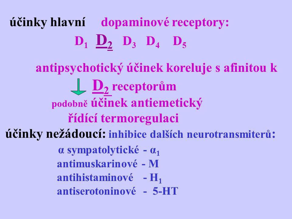 D2 receptorům účinky hlavní dopaminové receptory: D1 D2 D3 D4 D5