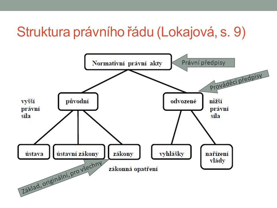 Struktura právního řádu (Lokajová, s. 9)