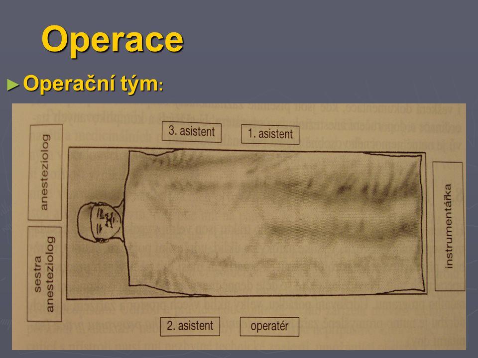 Operace Operační tým: