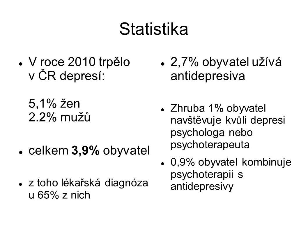 Statistika V roce 2010 trpělo v ČR depresí: 5,1% žen 2.2% mužů