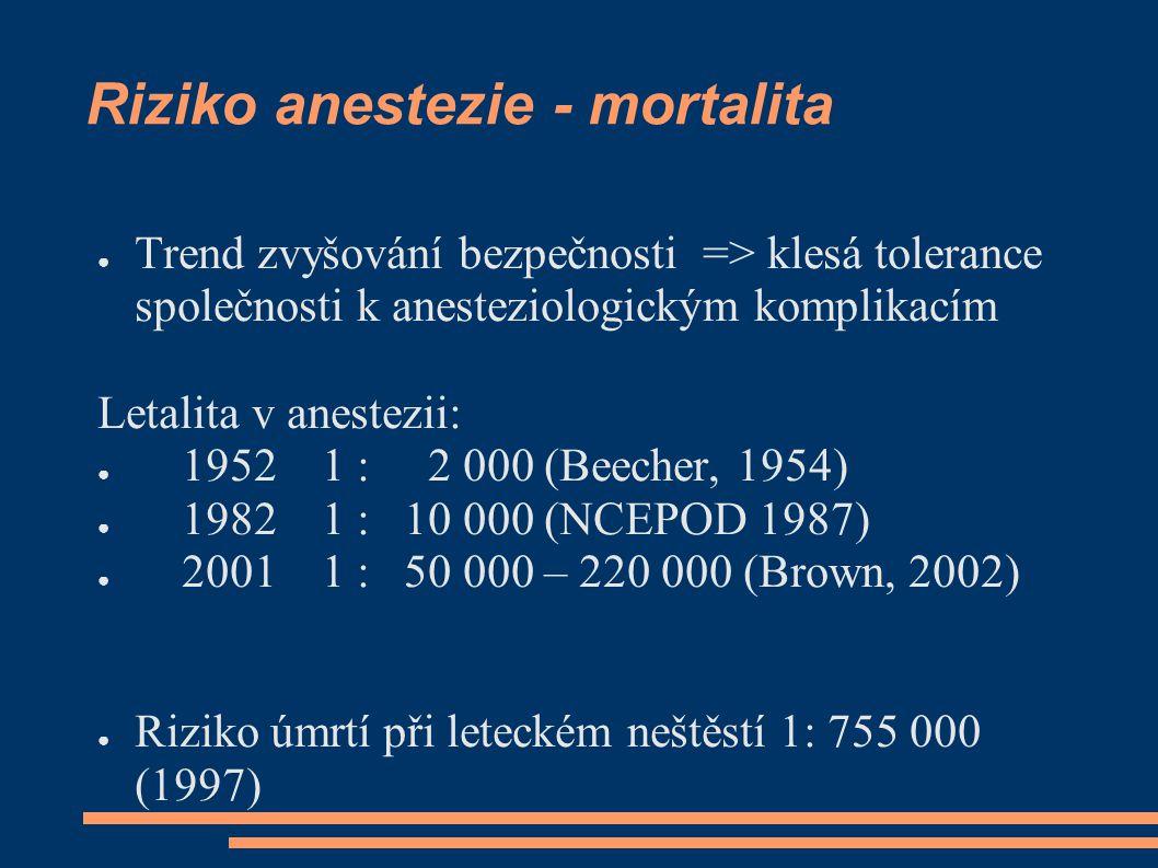 Riziko anestezie - mortalita