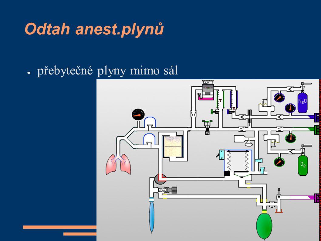Odtah anest.plynů přebytečné plyny mimo sál