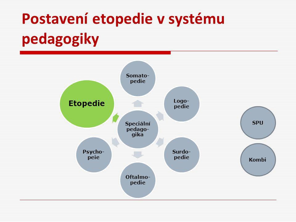 Postavení etopedie v systému pedagogiky