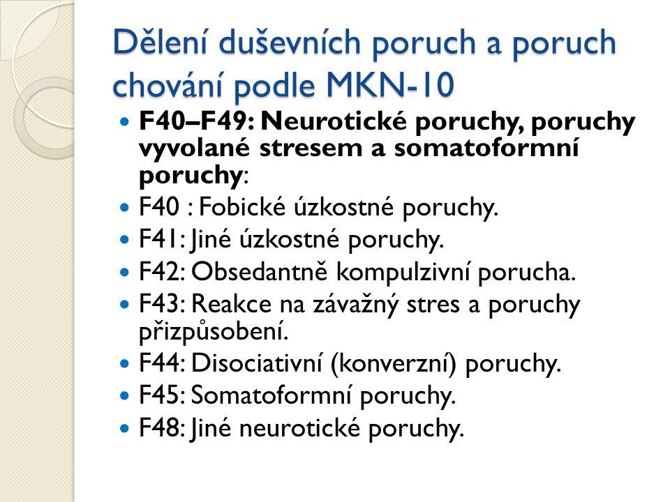 Dělení duševních poruch a poruch chování podle MKN-10