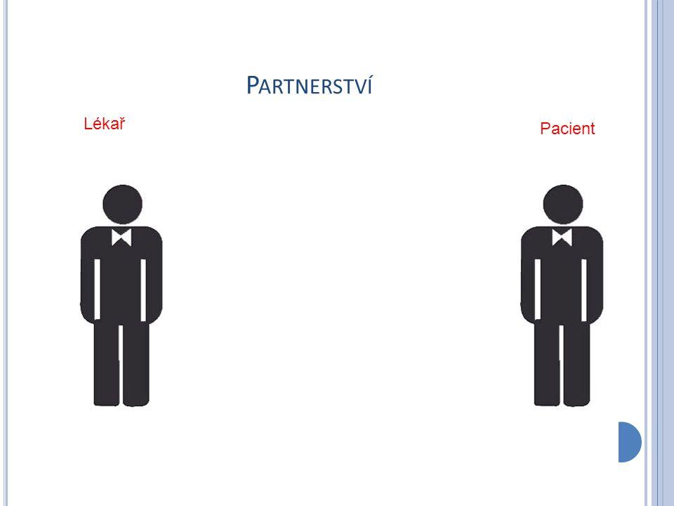 Partnerství Lékař Pacient
