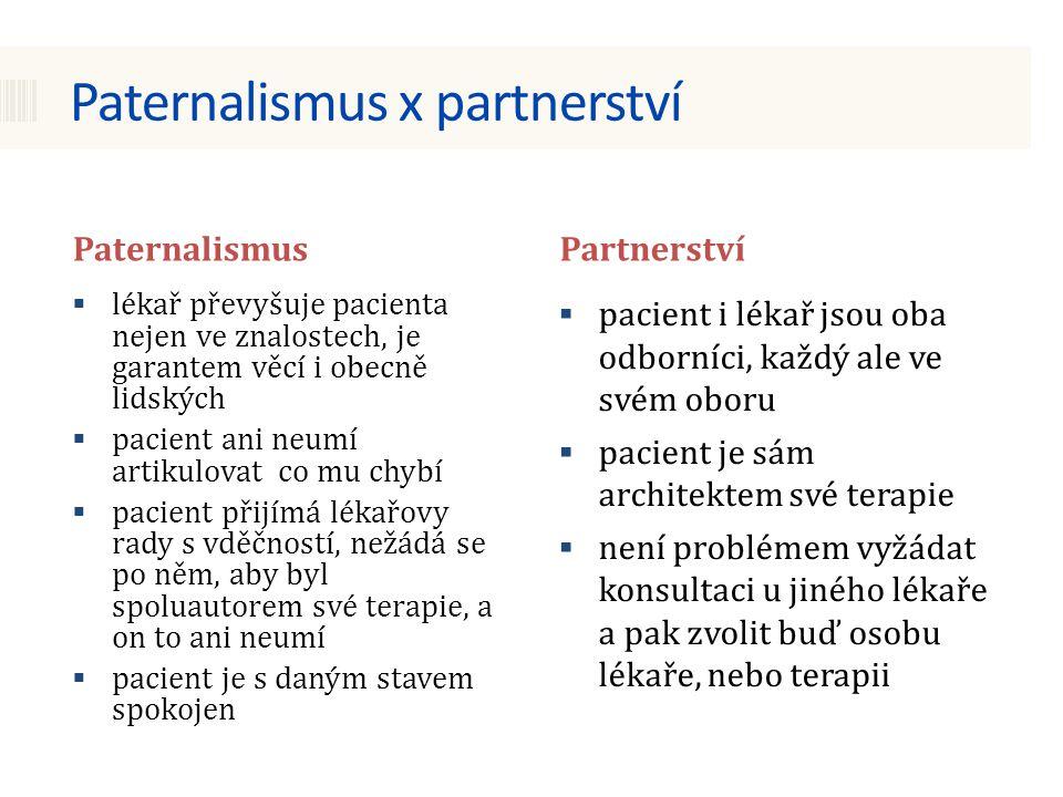 Paternalismus x partnerství