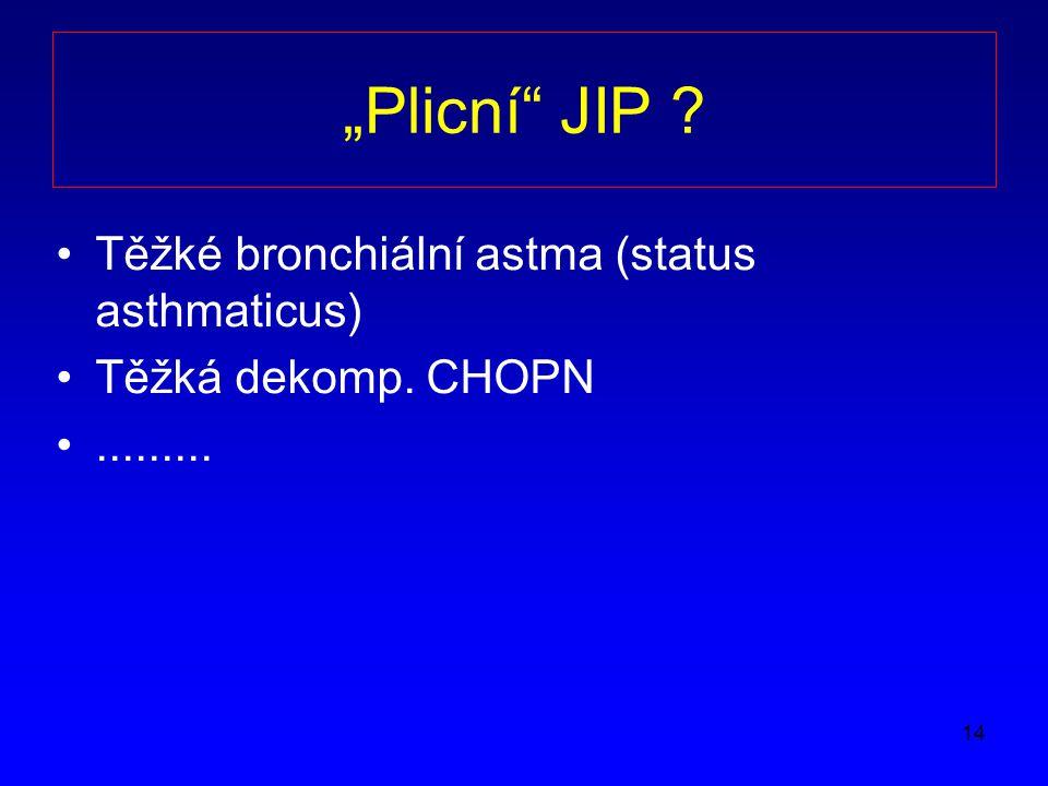 """""""Plicní JIP Těžké bronchiální astma (status asthmaticus)"""