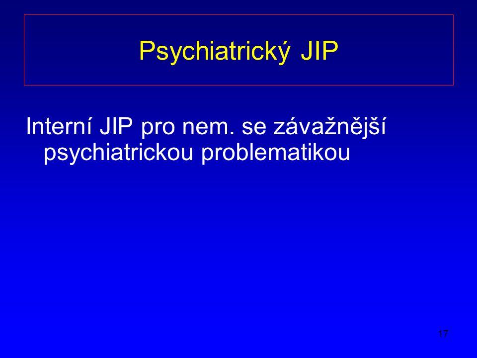 Psychiatrický JIP Interní JIP pro nem. se závažnější psychiatrickou problematikou