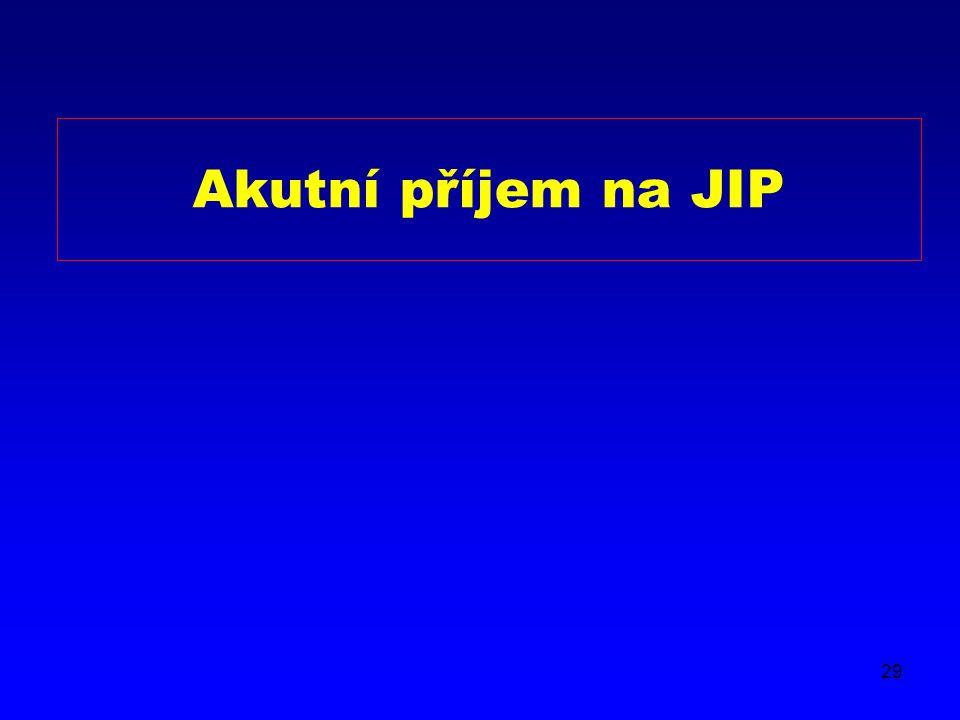 Akutní příjem na JIP