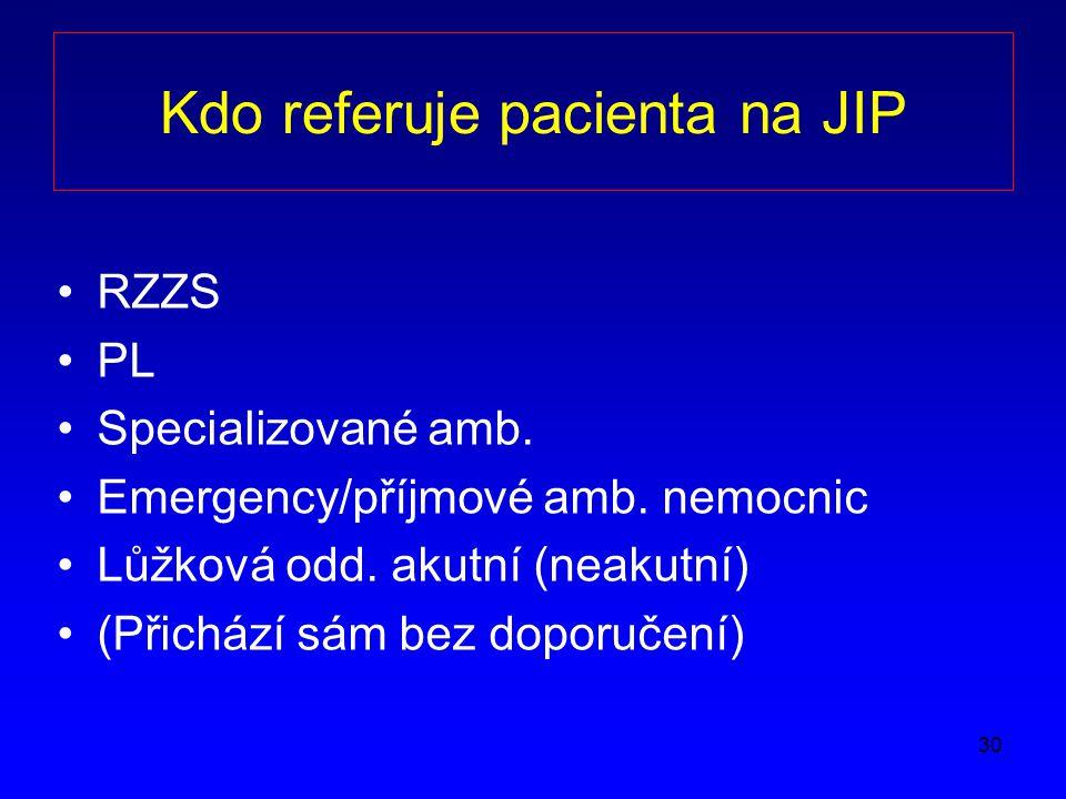 Kdo referuje pacienta na JIP