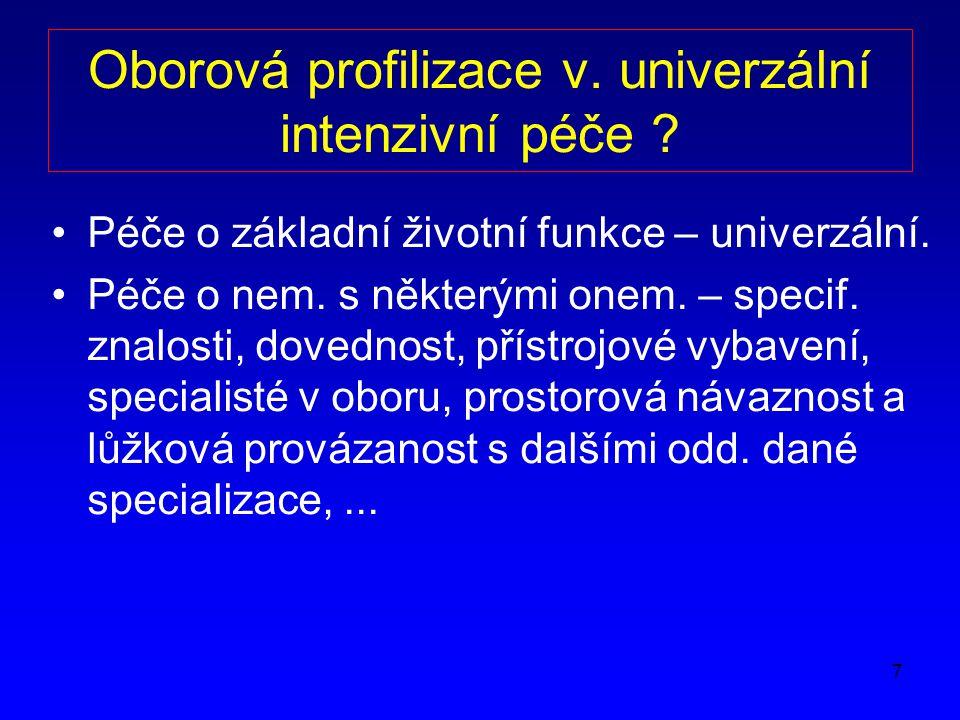 Oborová profilizace v. univerzální intenzivní péče