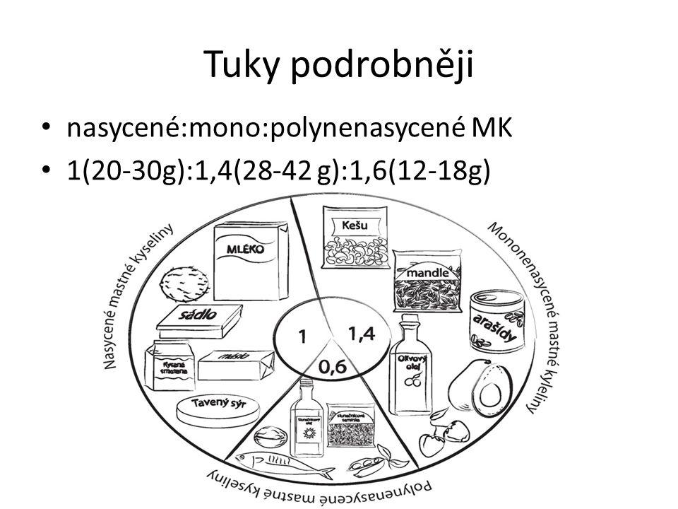 Tuky podrobněji nasycené:mono:polynenasycené MK
