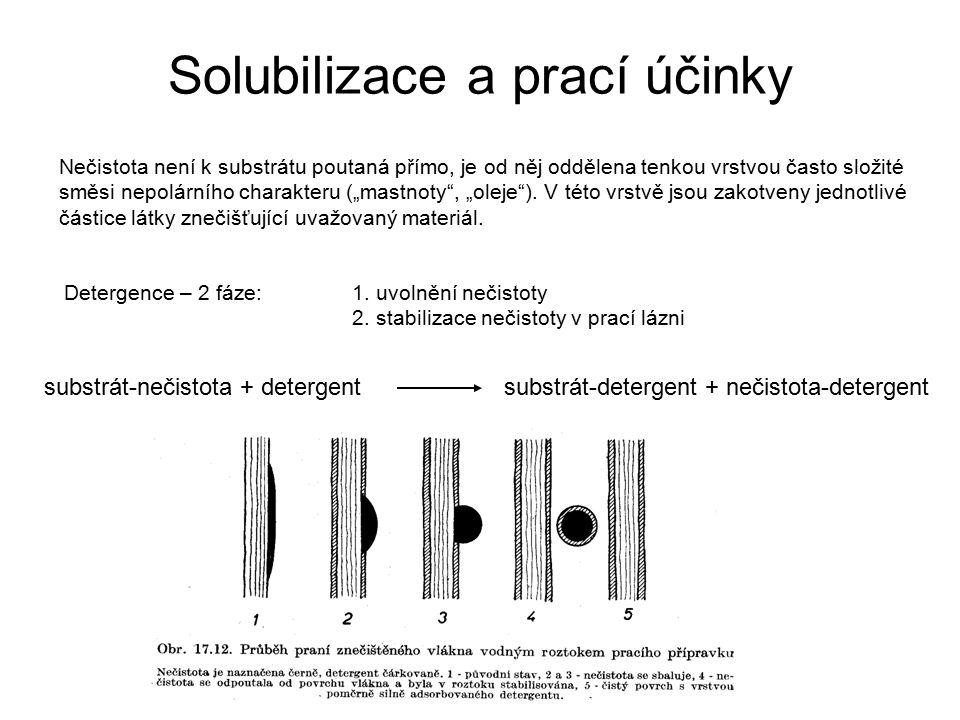 Solubilizace a prací účinky