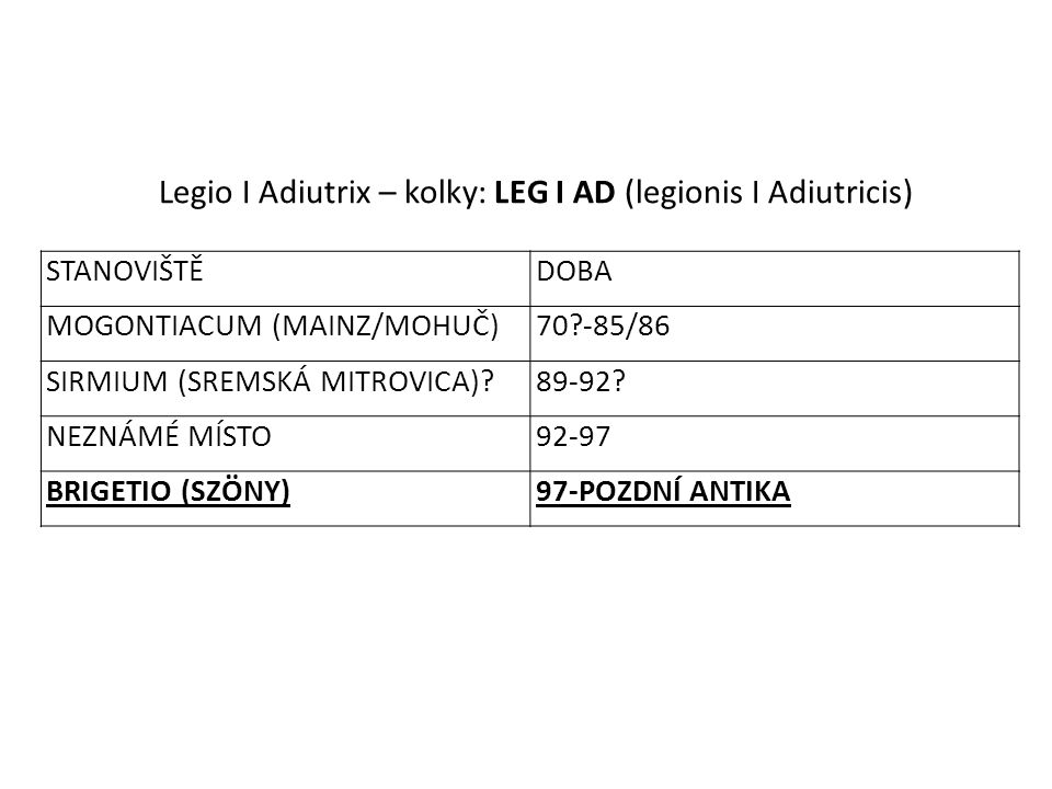 Legio I Adiutrix – kolky: LEG I AD (legionis I Adiutricis)