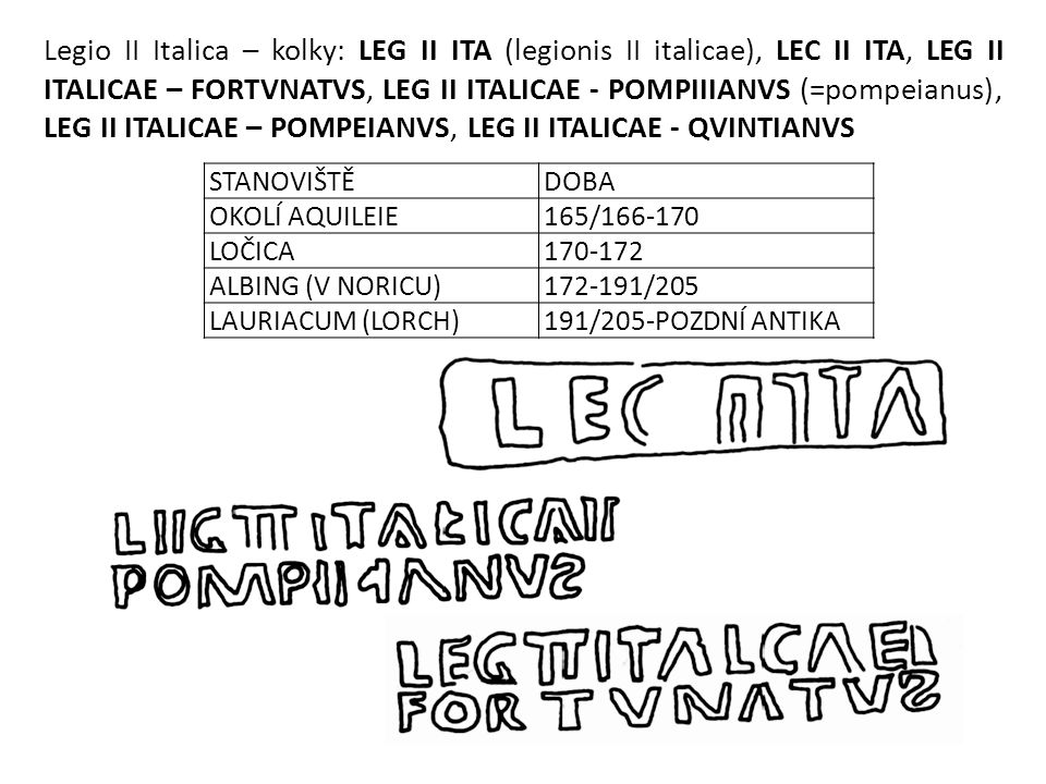 Legio II Italica – kolky: LEG II ITA (legionis II italicae), LEC II ITA, LEG II ITALICAE – FORTVNATVS, LEG II ITALICAE - POMPIIIANVS (=pompeianus), LEG II ITALICAE – POMPEIANVS, LEG II ITALICAE - QVINTIANVS