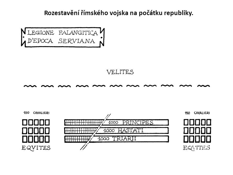 Rozestavění římského vojska na počátku republiky.