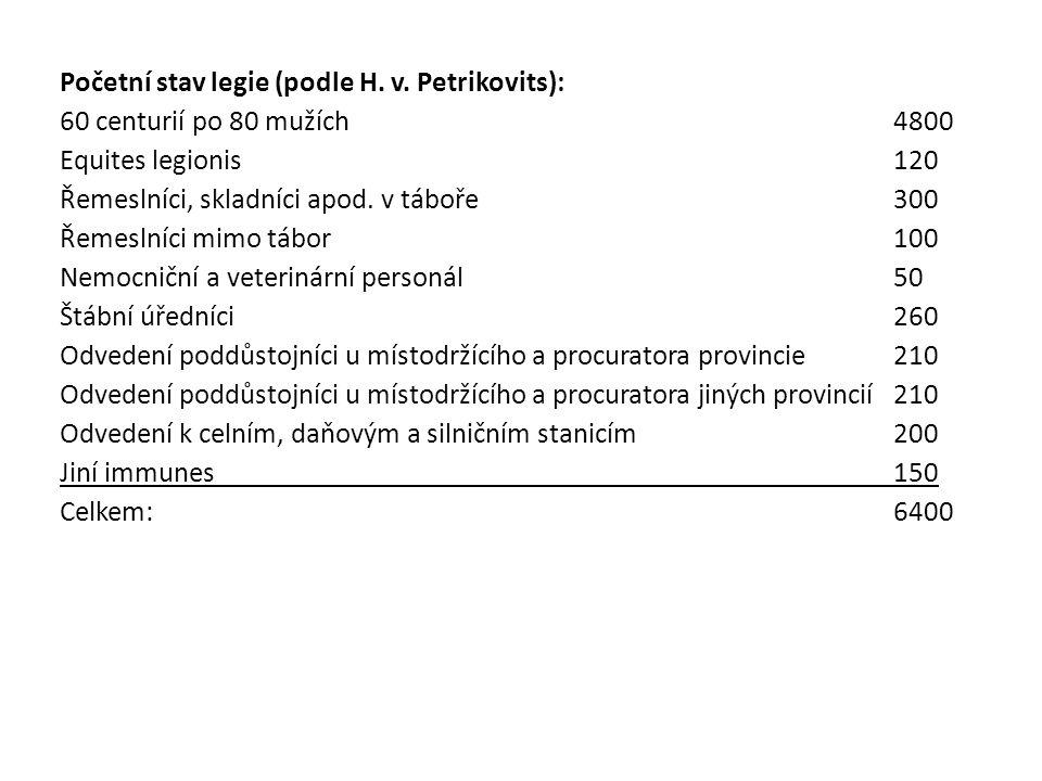 Početní stav legie (podle H. v. Petrikovits):