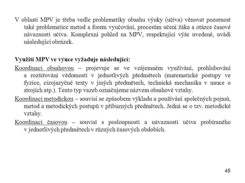 V oblasti MPV je třeba vedle problematiky obsahu výuky (učiva) věnovat pozornost také problematice metod a forem vyučování, procesům učení žáka a otázce časové návaznosti učiva. Komplexní pohled na MPV, respektující výše uvedené, uvádí následující obrázek.