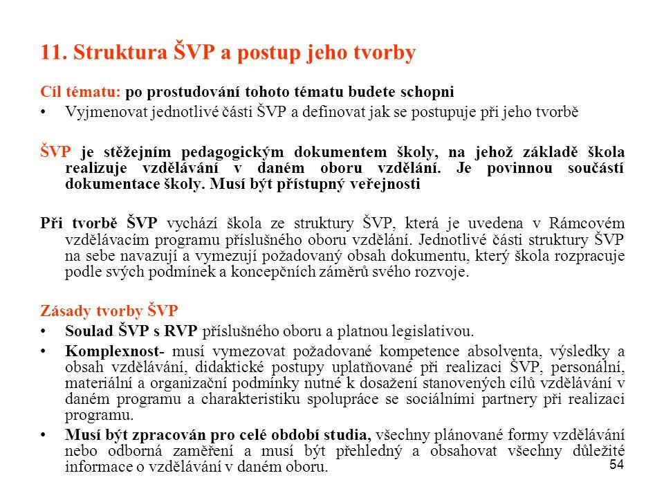 11. Struktura ŠVP a postup jeho tvorby