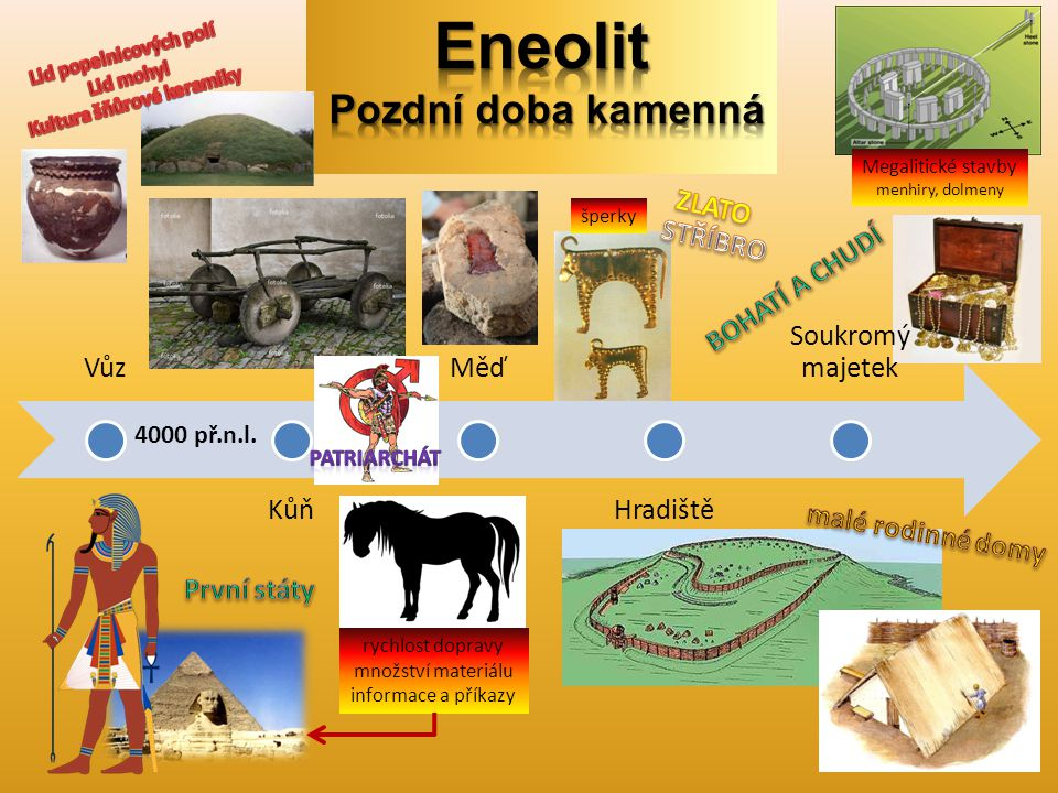 Eneolit Pozdní doba kamenná