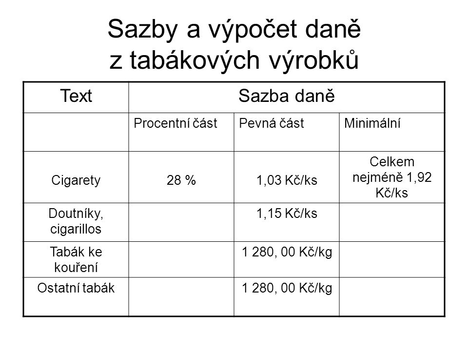 Sazby a výpočet daně z tabákových výrobků