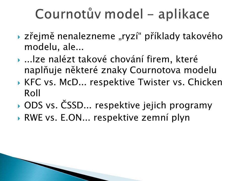 Cournotův model - aplikace