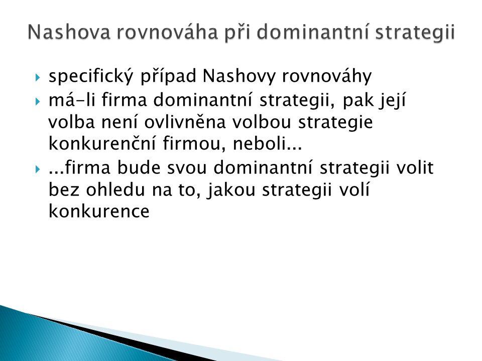 Nashova rovnováha při dominantní strategii