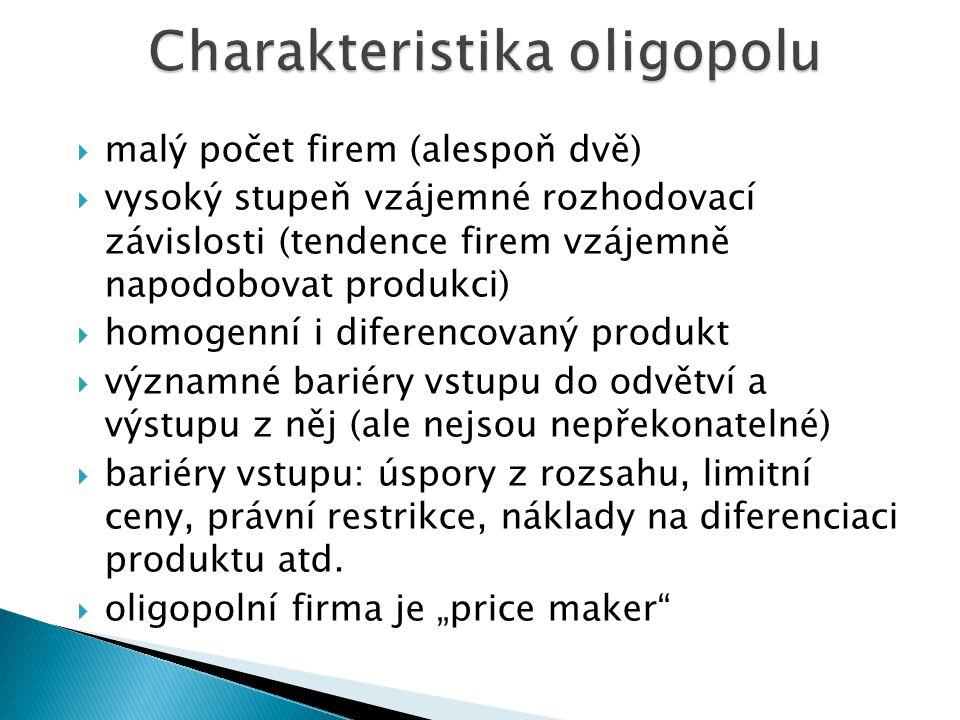 Charakteristika oligopolu