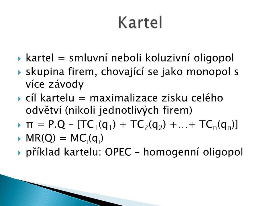 Kartel kartel = smluvní neboli koluzivní oligopol