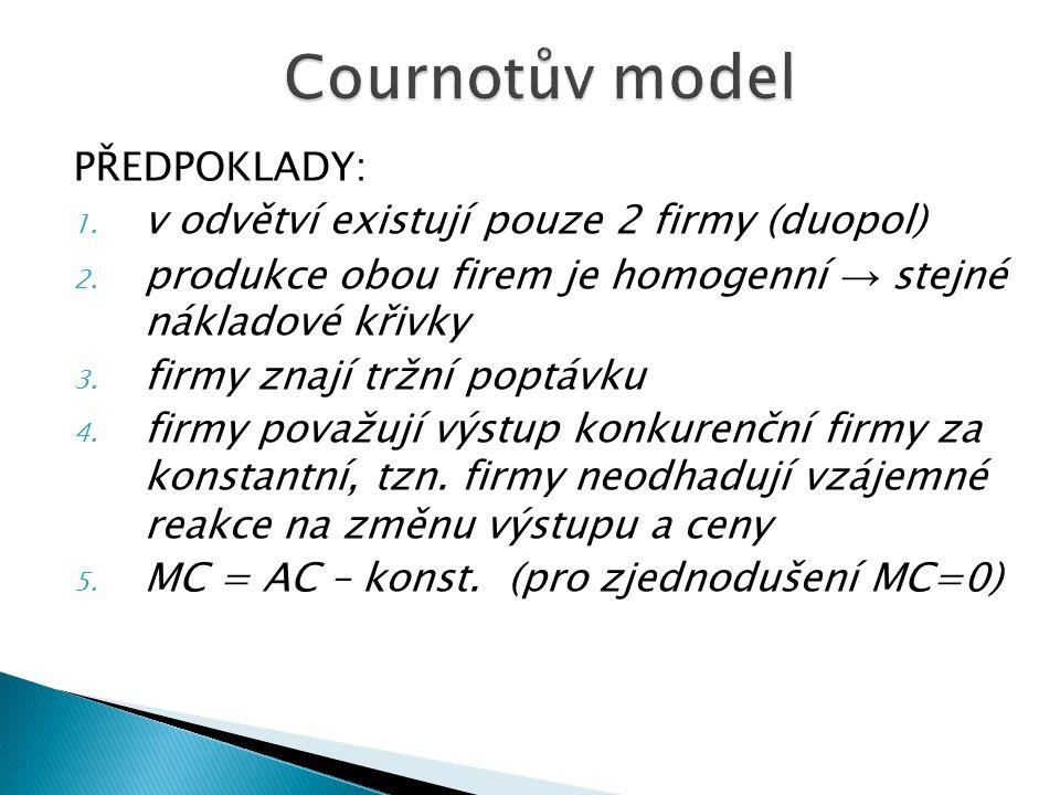 Cournotův model PŘEDPOKLADY: v odvětví existují pouze 2 firmy (duopol)
