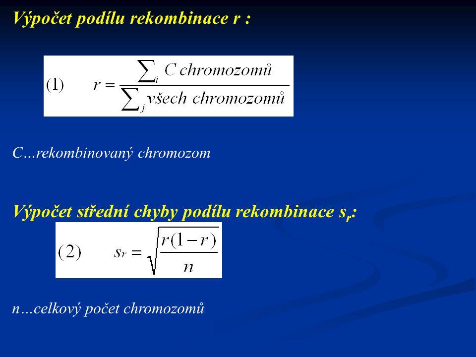 Výpočet podílu rekombinace r :