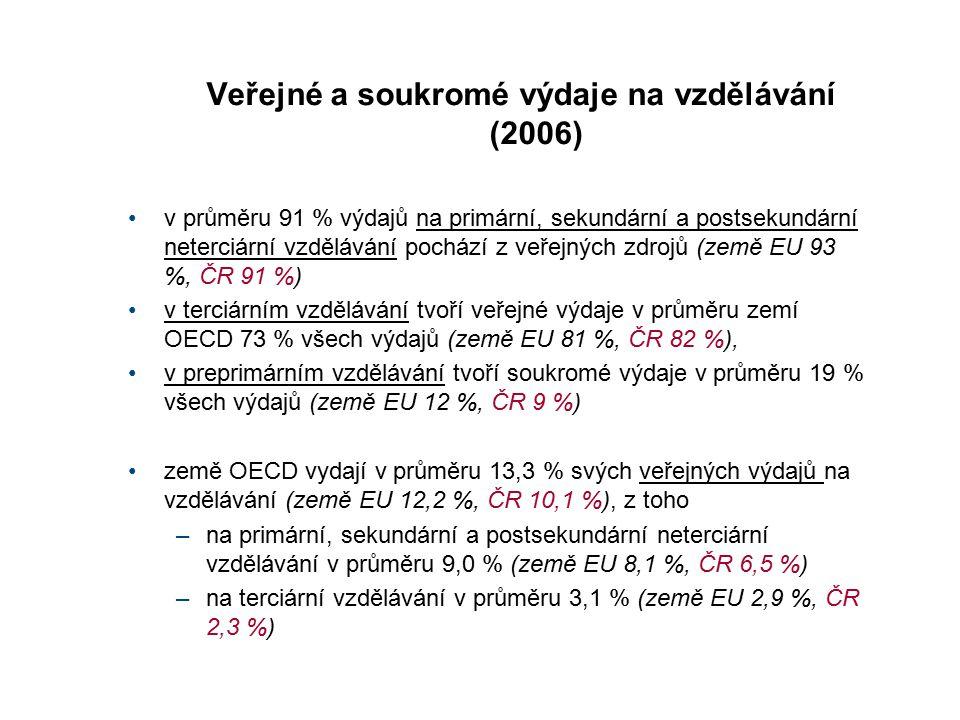 Veřejné a soukromé výdaje na vzdělávání (2006)
