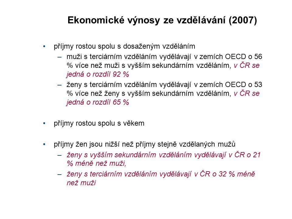 Ekonomické výnosy ze vzdělávání (2007)
