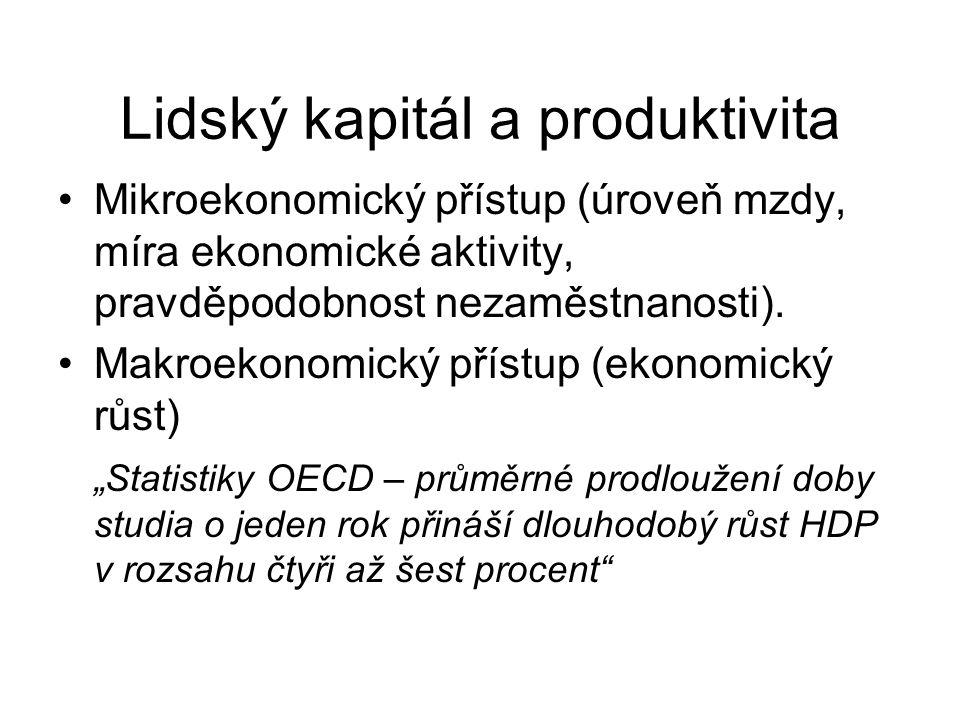 Lidský kapitál a produktivita