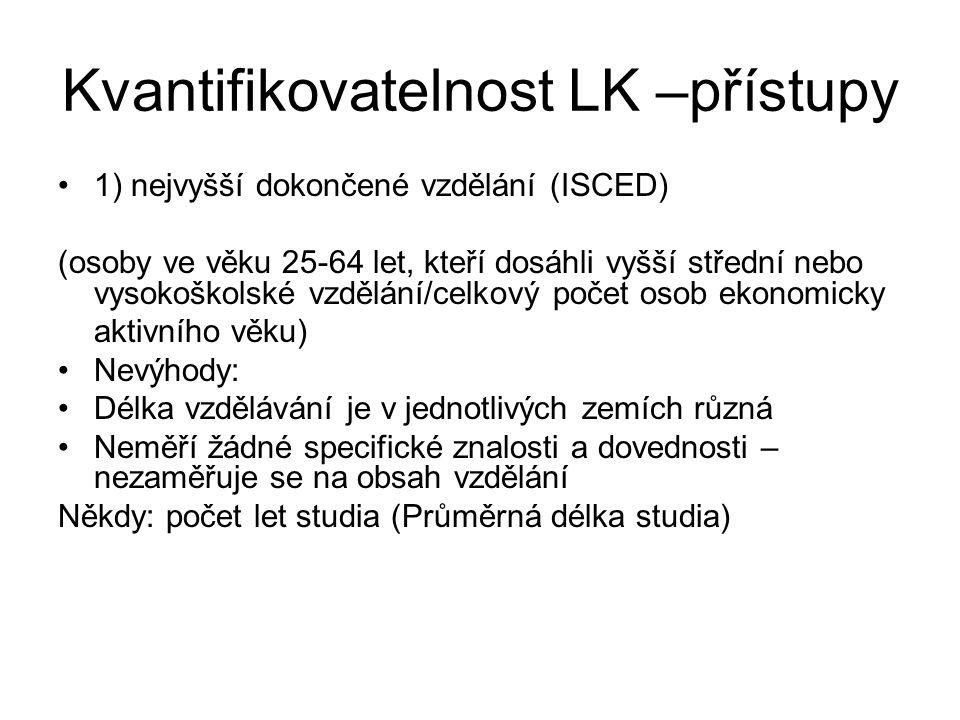 Kvantifikovatelnost LK –přístupy