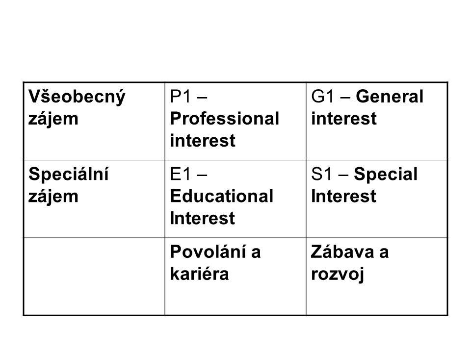 Všeobecný zájem P1 – Professional interest. G1 – General interest. Speciální zájem. E1 – Educational Interest.