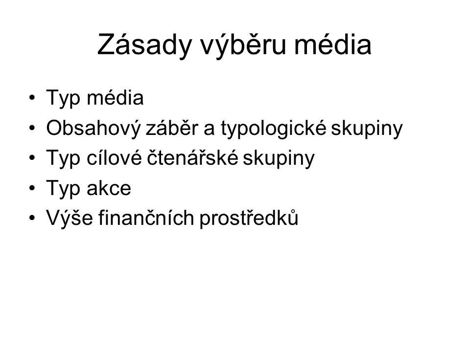 Zásady výběru média Typ média Obsahový záběr a typologické skupiny