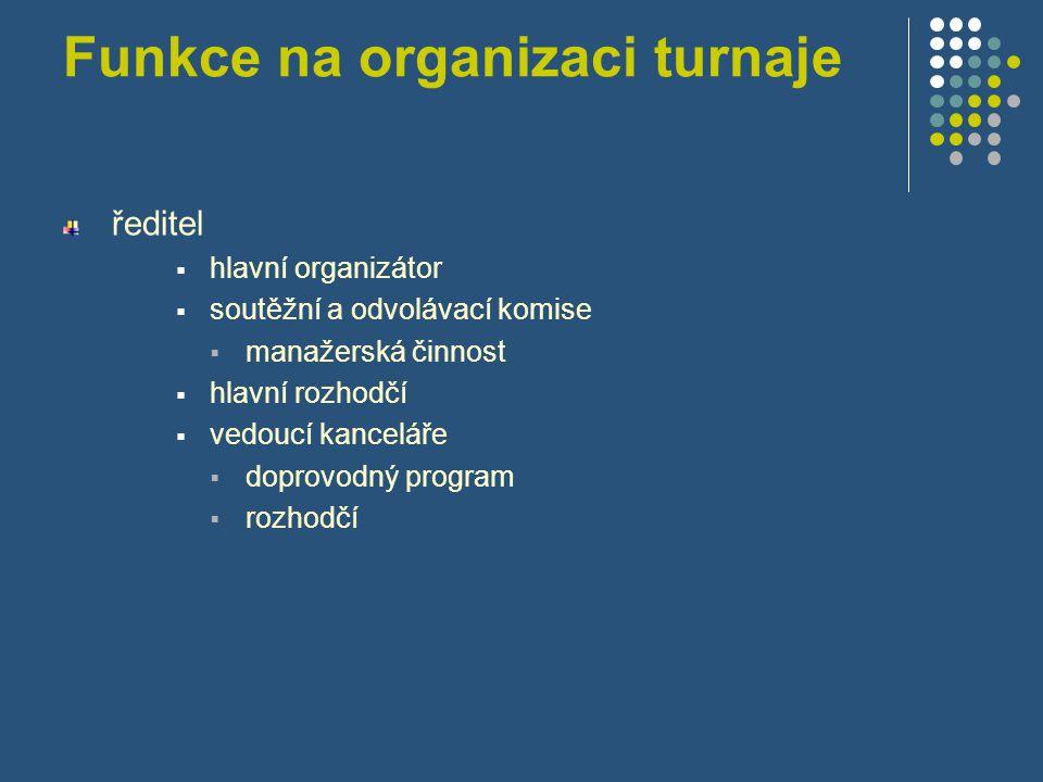 Funkce na organizaci turnaje