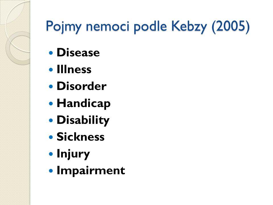 Pojmy nemoci podle Kebzy (2005)