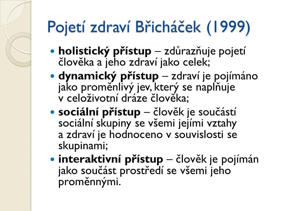 Pojetí zdraví Břicháček (1999)