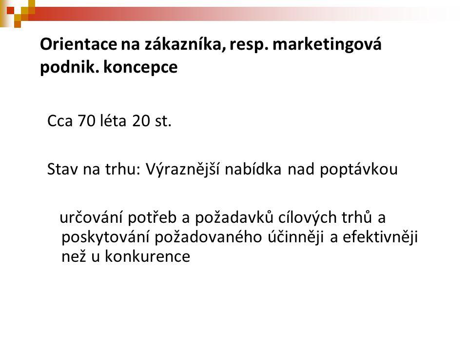 Orientace na zákazníka, resp. marketingová podnik. koncepce
