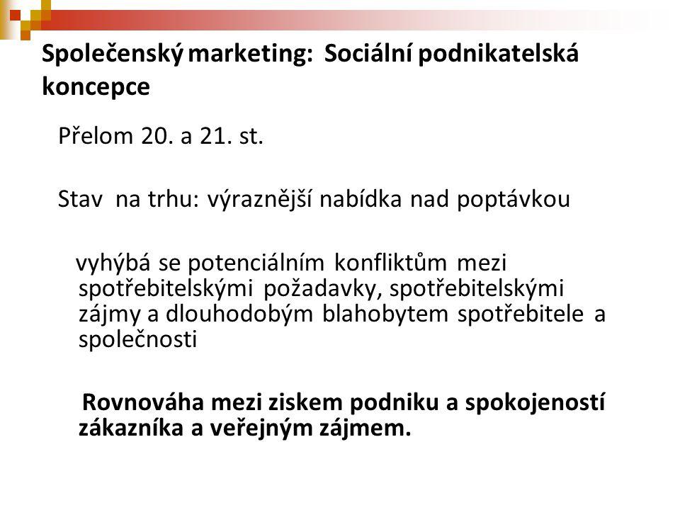 Společenský marketing: Sociální podnikatelská koncepce