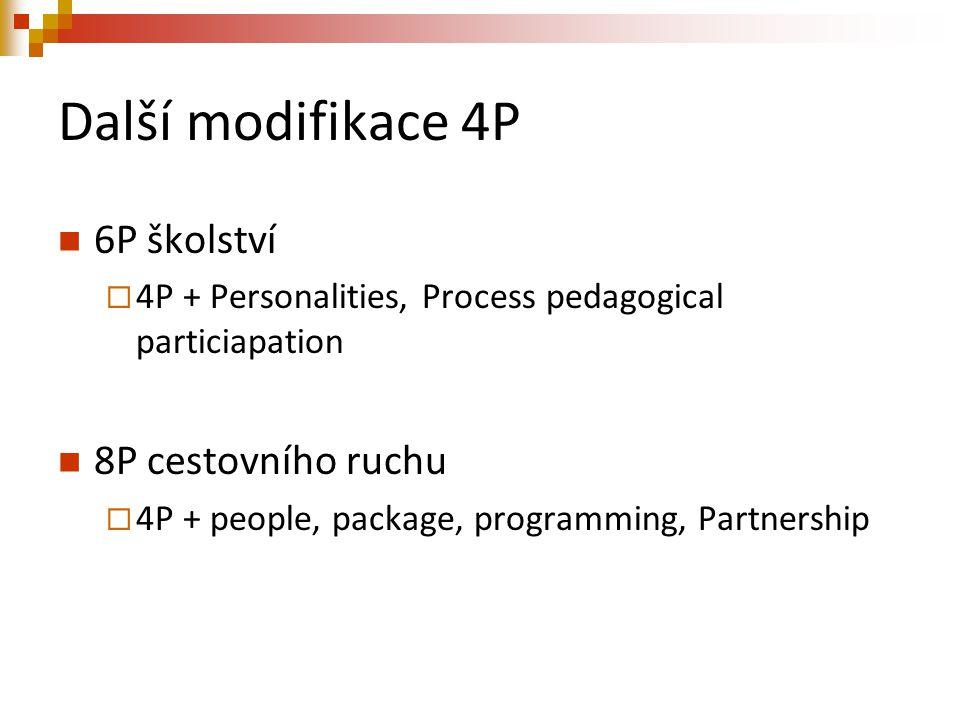 Další modifikace 4P 6P školství 8P cestovního ruchu