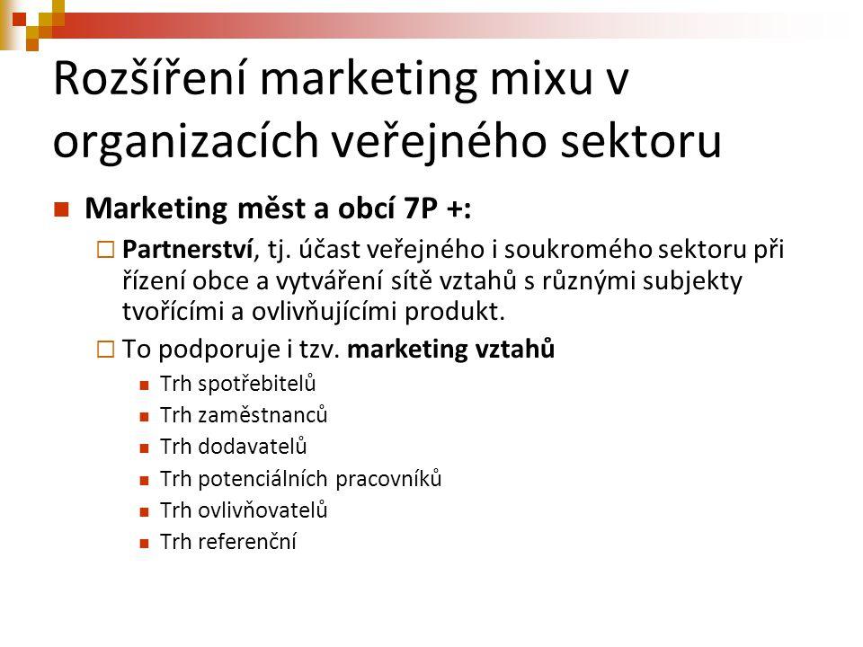 Rozšíření marketing mixu v organizacích veřejného sektoru