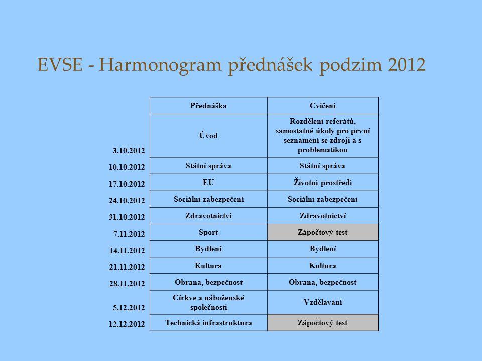 EVSE - Harmonogram přednášek podzim 2012