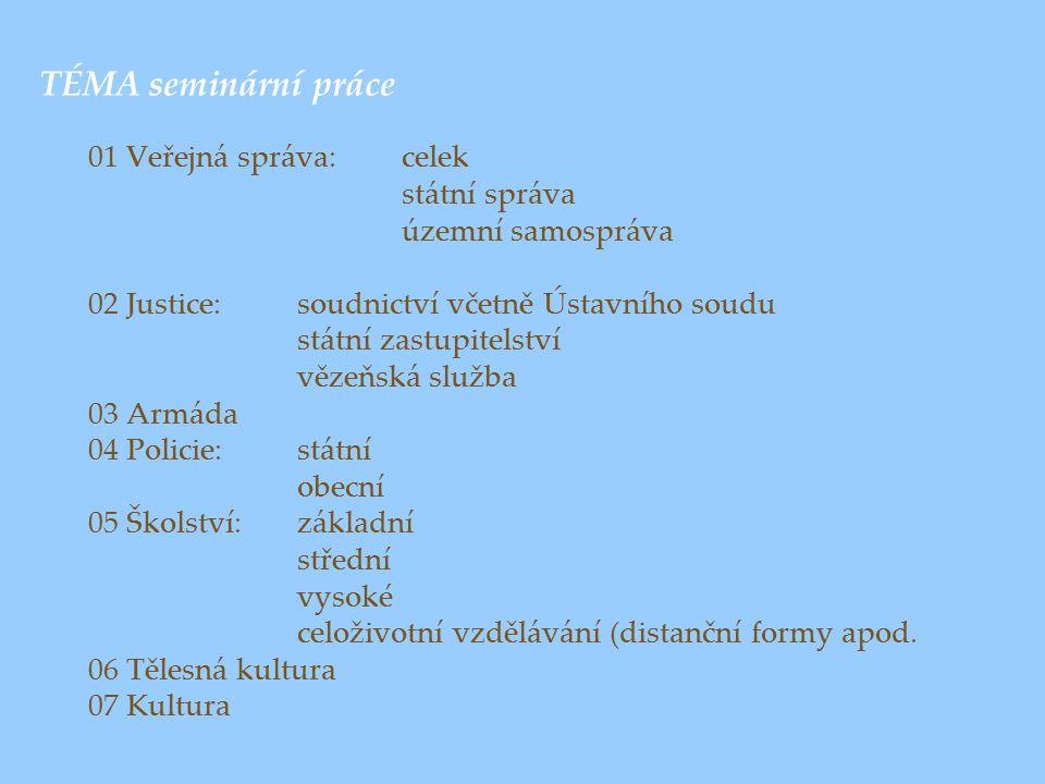 TÉMA seminární práce 01 Veřejná správa: celek státní správa