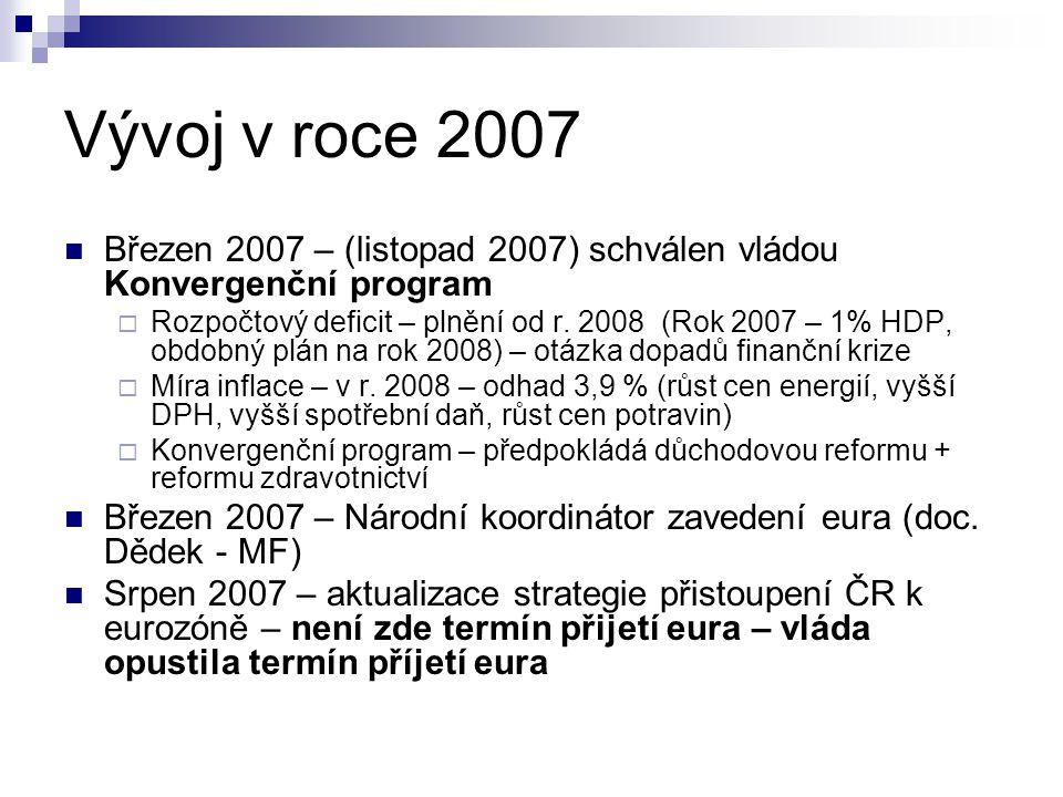 Vývoj v roce 2007 Březen 2007 – (listopad 2007) schválen vládou Konvergenční program.