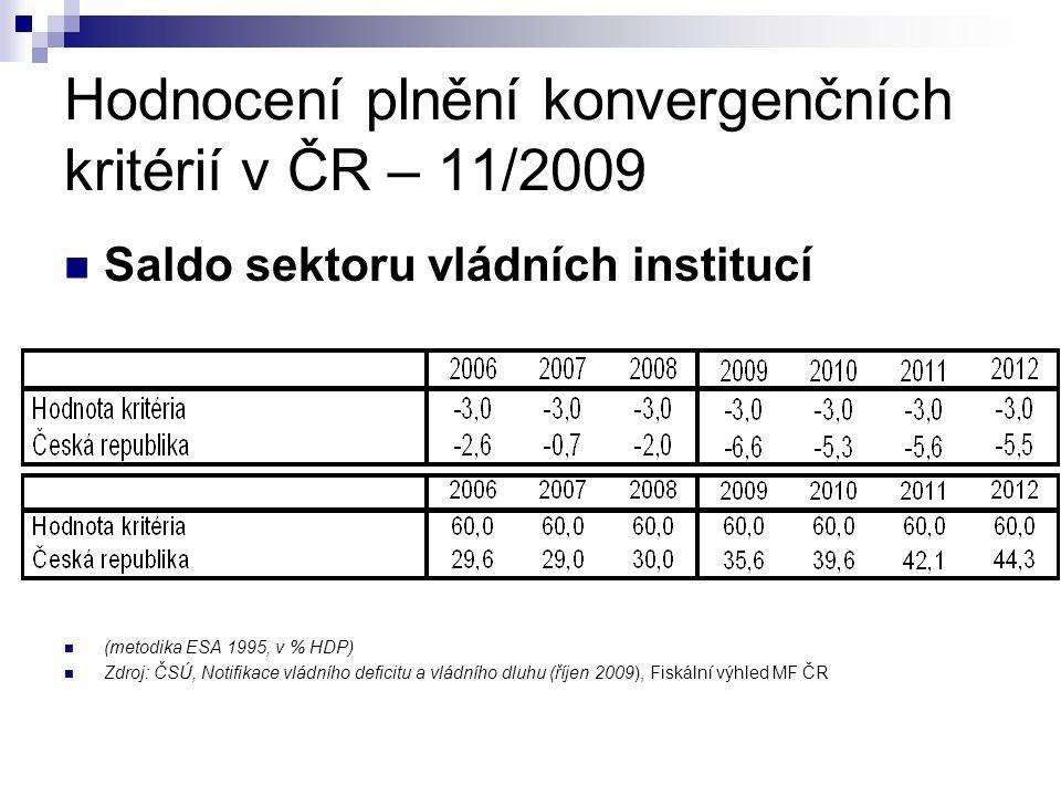 Hodnocení plnění konvergenčních kritérií v ČR – 11/2009